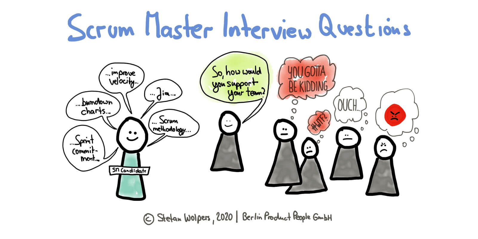 47 Scrum Master Interview Questions to Identify Suitable Candidates — Age-of-Product.com