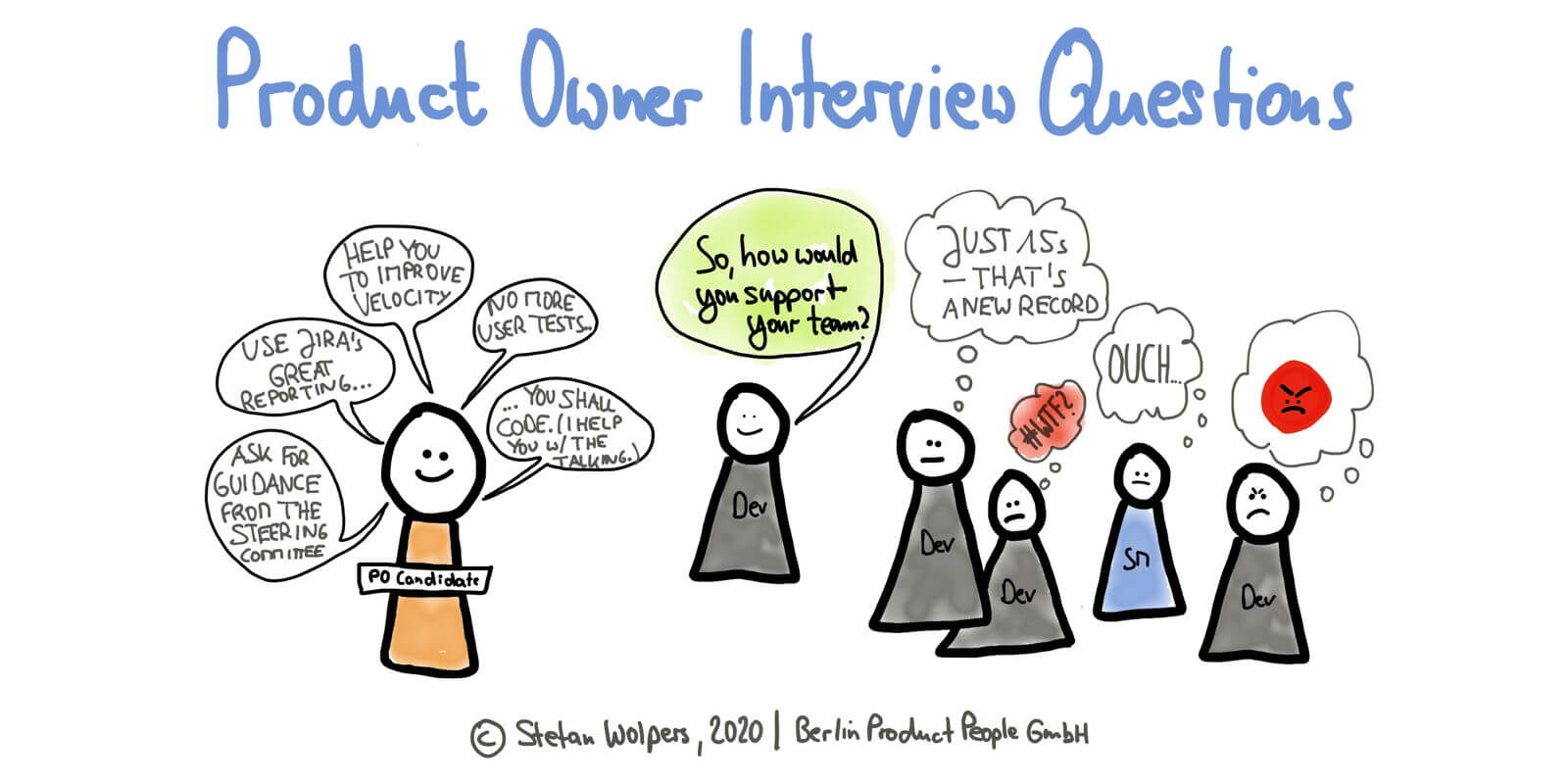 71 Product Owner Interview Questions to Avoid Imposters — Age-of-Product.com
